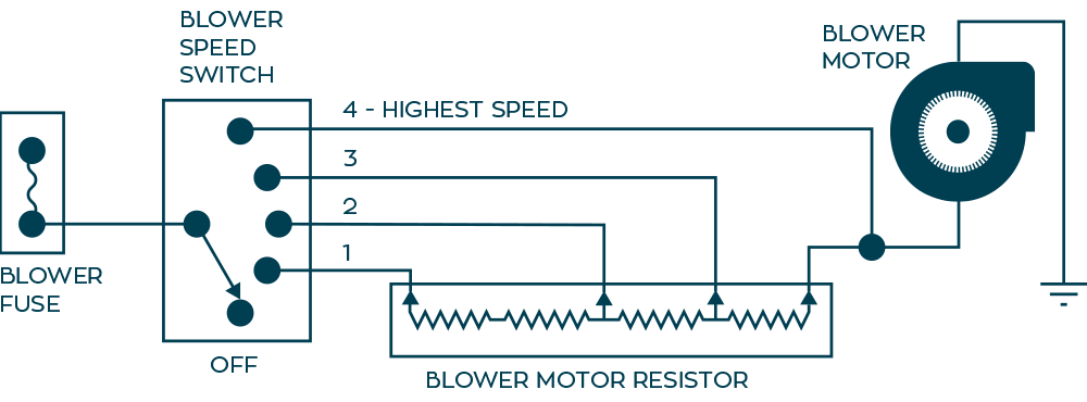 Blower Motor Resistor Wiring Diagram