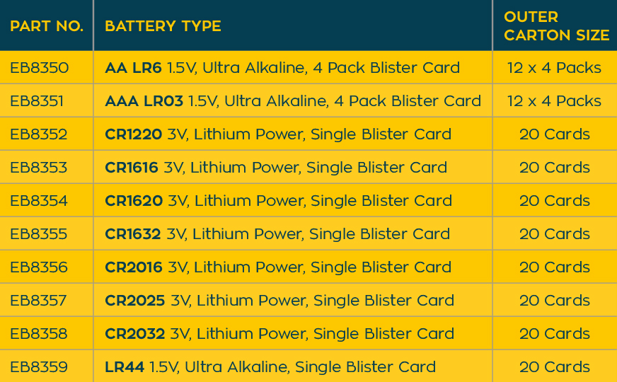 VXPRO battery range